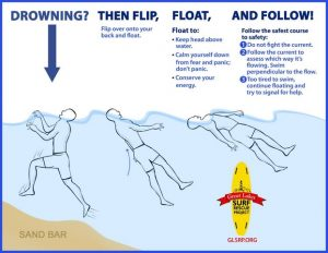 Image courtesy of greatlakeswatersafety.org