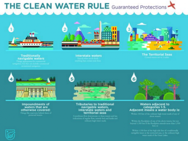 Image courtesy of nrdc.org