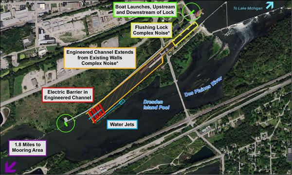 Map showing locations of key features, or measures, of the tentatively selected plan at Brandon Road Lock and Dam. [Source: USACE]