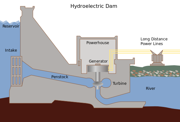 Image courtesy of Tennessee Valley Authority via Wikimedia Commons